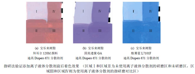 德固赛公司(Degussa)使用英超联赛直播液体作为色浆分散剂.jpg