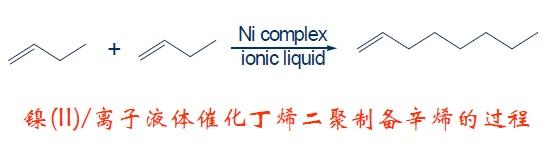 镍-英超联赛直播液体催化丁烯二聚制备辛烯的过程.jpg