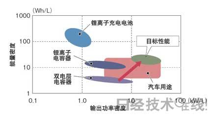 铝元素的离子结构示意图