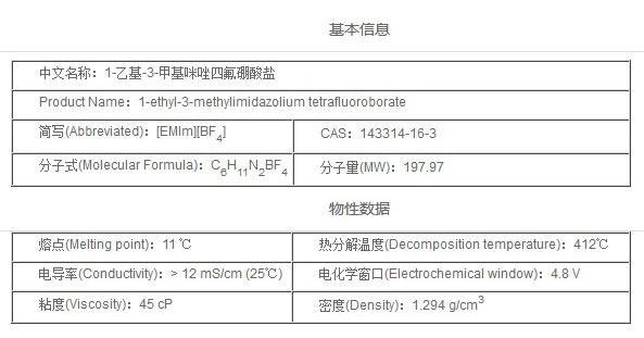 1-乙基-3-甲基咪唑四氟硼酸盐离子液体的详细信息
